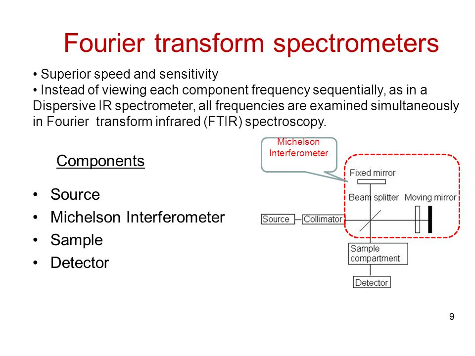 Components Source Michelson Interferometer Sample Detector 9 Fourier transform spectrometers Superior speed and sensitivity Instead of viewing each component frequency sequentially, as in a Dispersive IR spectrometer, all frequencies are examined simultaneously in Fourier transform infrared (FTIR) spectroscopy.