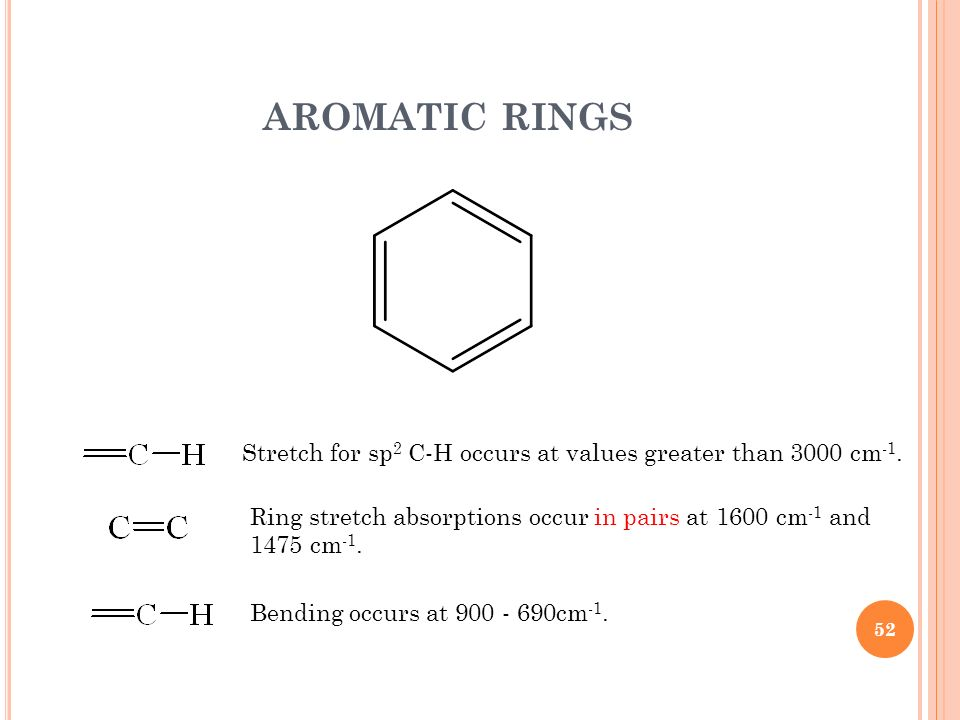 AROMATIC RINGS Stretch for sp 2 C-H occurs at values greater than 3000 cm -1. Ring stretch absorptions occur in pairs at 1600 cm -1 and 1475 cm -1. Be