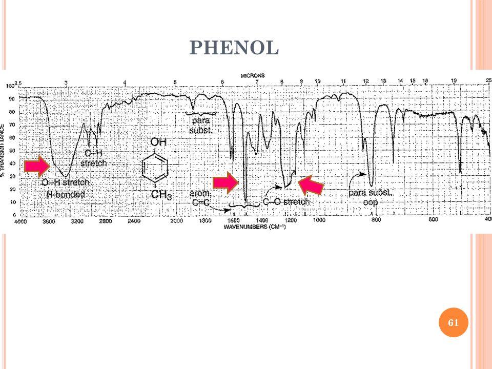 PHENOL 61
