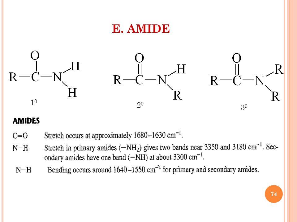 E. AMIDE 1010 2020 3030 74