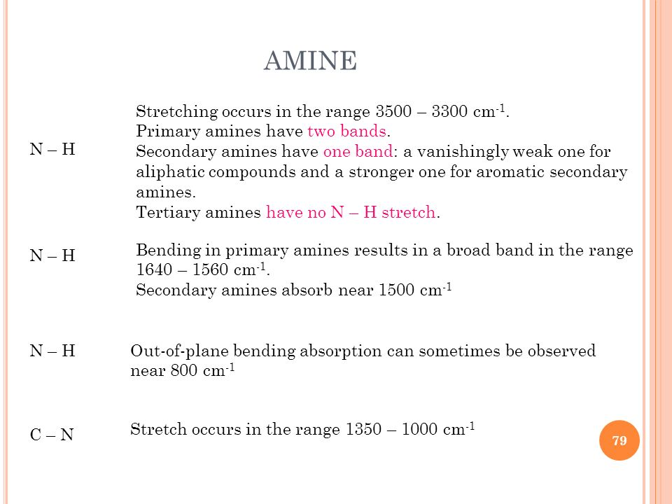 AMINE Out-of-plane bending absorption can sometimes be observed near 800 cm -1 Stretch occurs in the range 1350 – 1000 cm -1 N – H Bending in primary