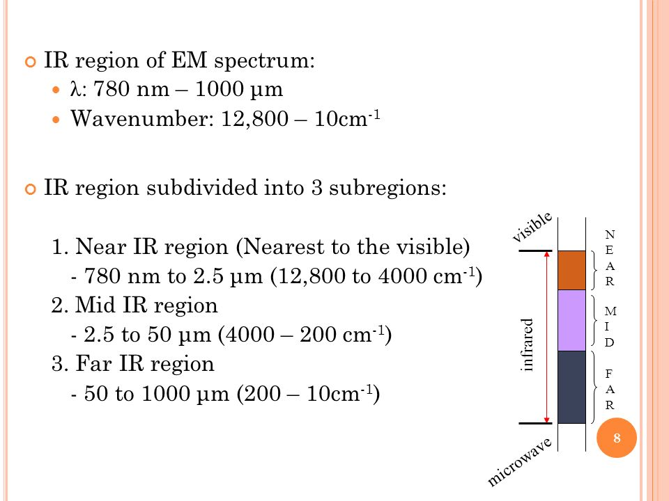 IR region of EM spectrum: λ: 780 nm – 1000 μm Wavenumber: 12,800 – 10cm -1 IR region subdivided into 3 subregions: 1. Near IR region (Nearest to the v