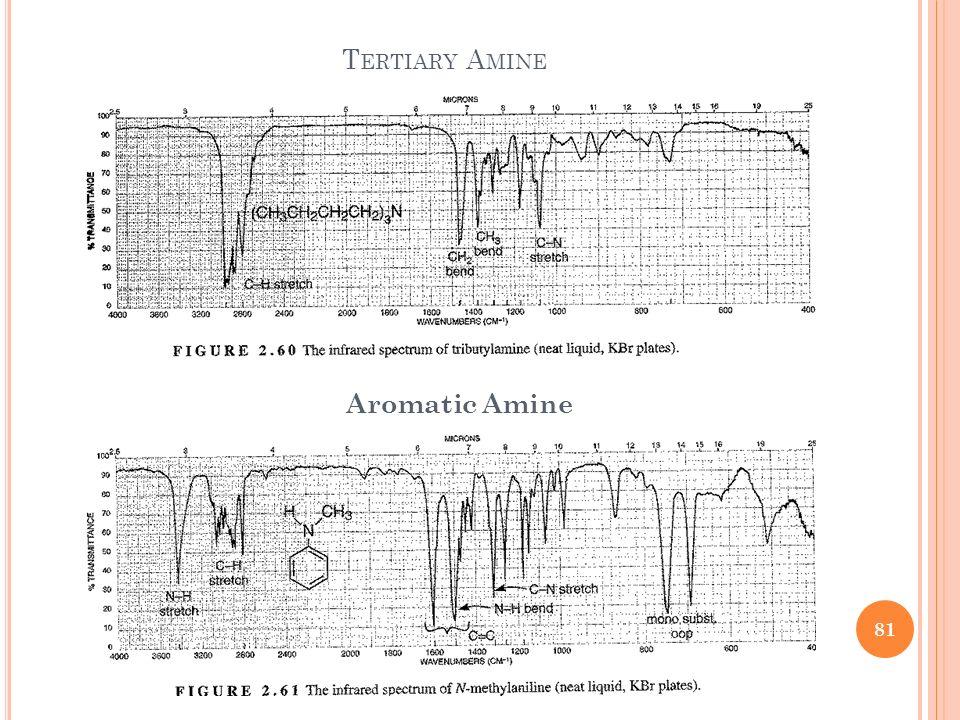 T ERTIARY A MINE Aromatic Amine 81