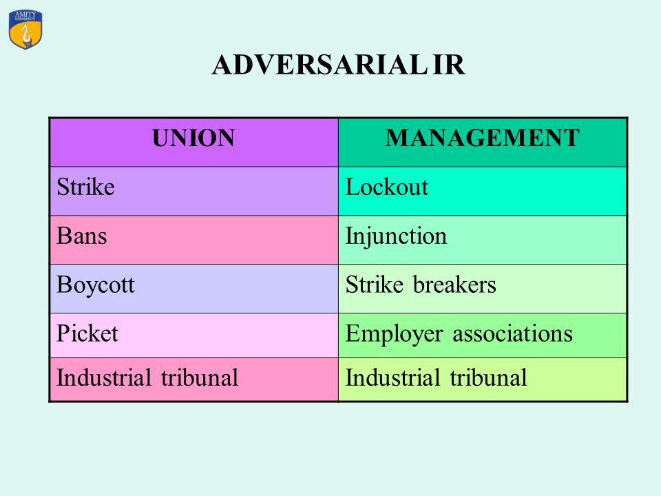 ADVERSARIAL IR UNIONMANAGEMENT StrikeLockout BansInjunction BoycottStrike breakers PicketEmployer associations Industrial tribunal