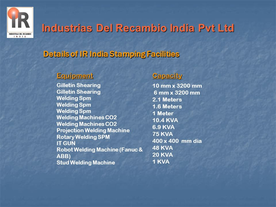 Industrias Del Recambio India Pvt Ltd Details of IR India Stamping Facilities Gilletin Shearing Welding Spm Welding Machines CO2 Projection Welding Ma