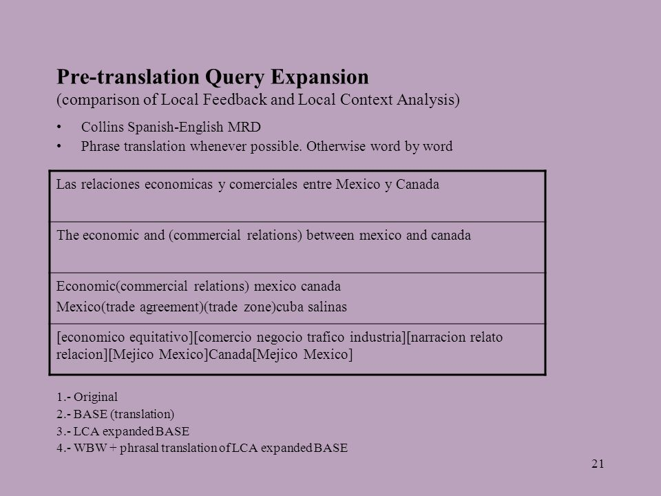 21 Pre-translation Query Expansion (comparison of Local Feedback and Local Context Analysis) Collins Spanish-English MRD Phrase translation whenever p