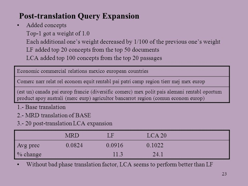 23 Post-translation Query Expansion Added concepts Top-1 got a weight of 1.0 Each additional ones weight decreased by 1/100 of the previous ones weigh