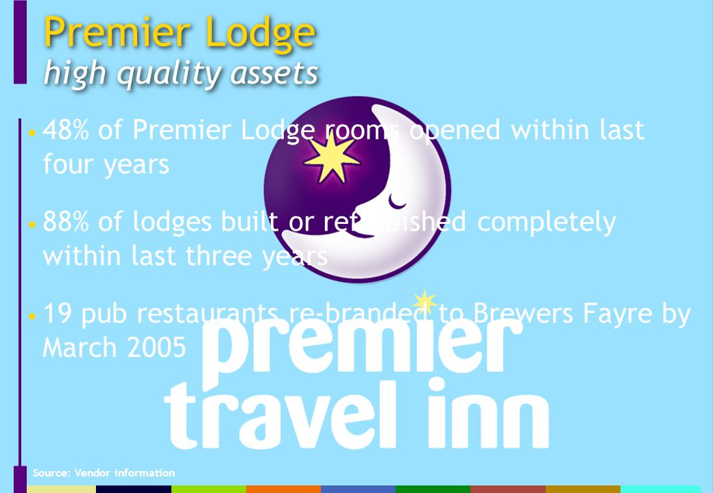 Premier Lodge high quality assets 48% of Premier Lodge rooms opened within last four years 88% of lodges built or refurbished completely within last three years 19 pub restaurants re-branded to Brewers Fayre by March 2005 Source: Vendor information