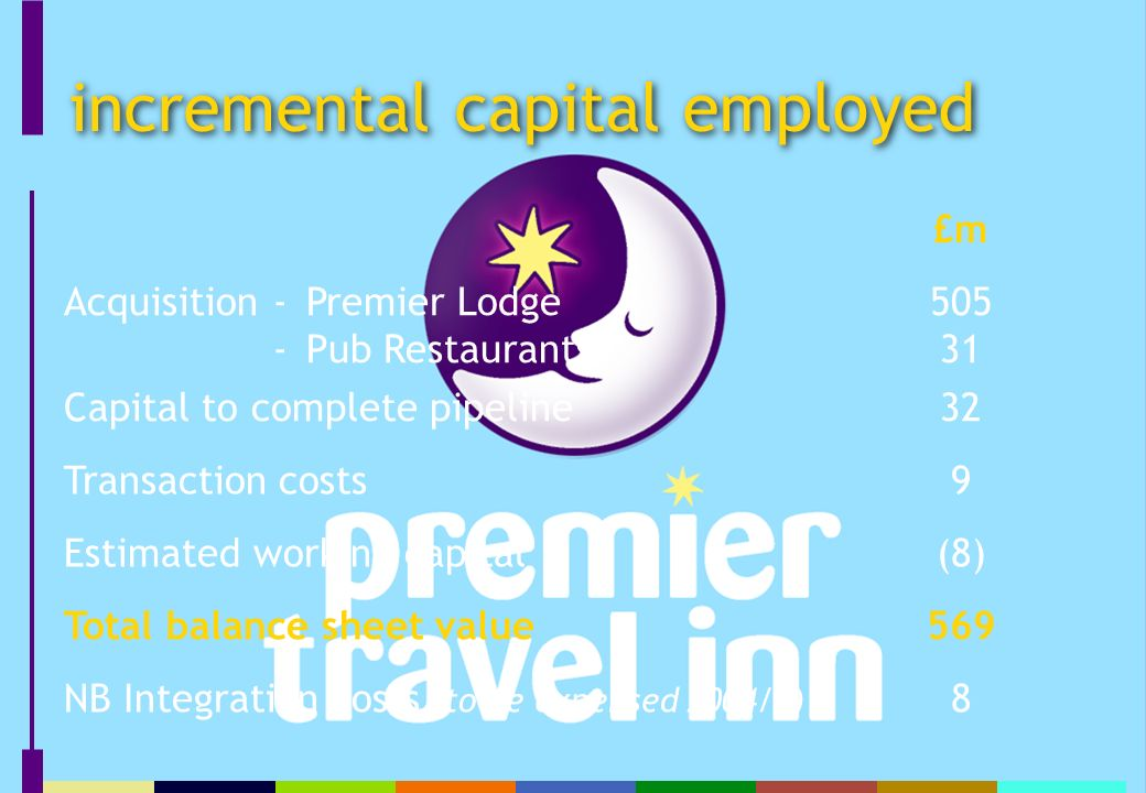 incremental capital employed £m Acquisition-Premier Lodge -Pub Restaurants 505 31 Capital to complete pipeline32 Transaction costs9 Estimated working capital(8) Total balance sheet value569 NB Integration costs (to be expensed 2004/5) 8
