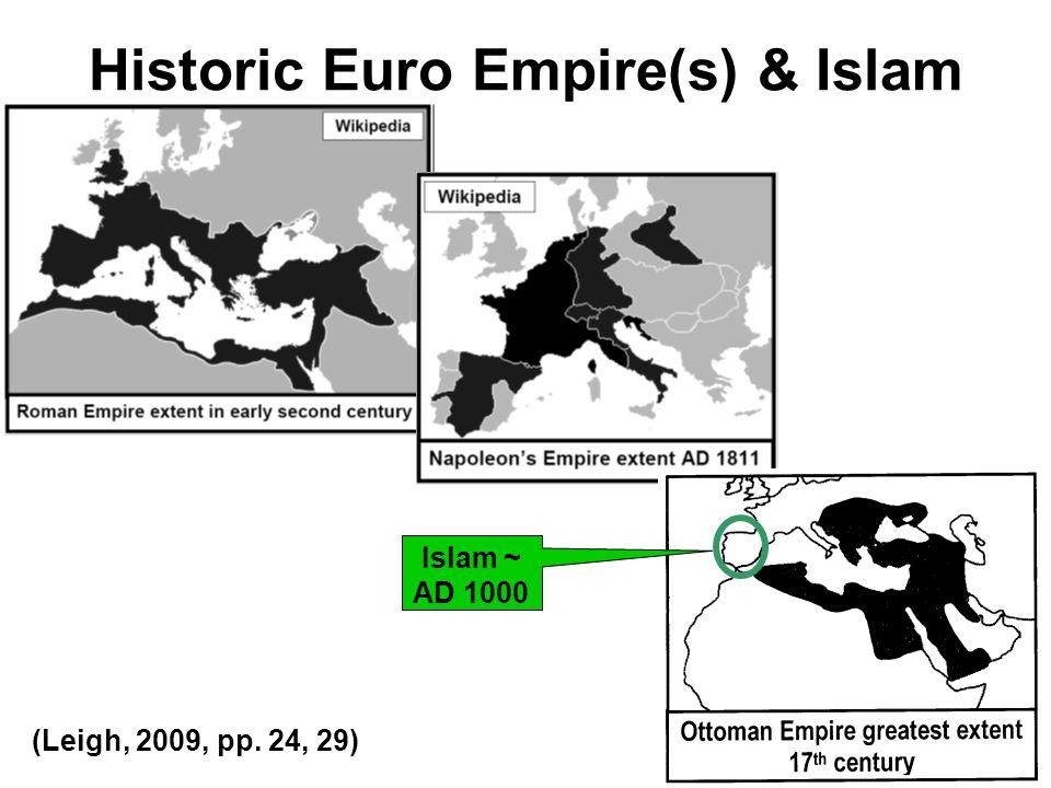 22 Historic Euro Empire(s) & Islam (Leigh, 2009, pp. 24, 29) Islam ~ AD 1000