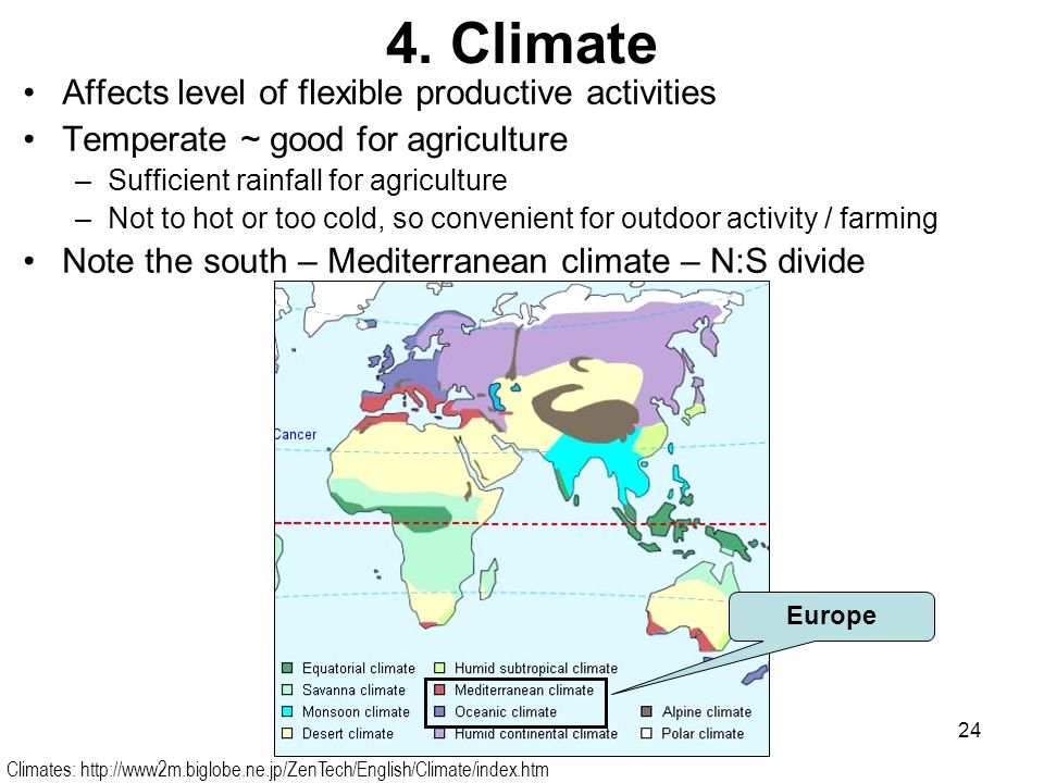 24 4. Climate Affects level of flexible productive activities Temperate ~ good for agriculture –Sufficient rainfall for agriculture –Not to hot or too