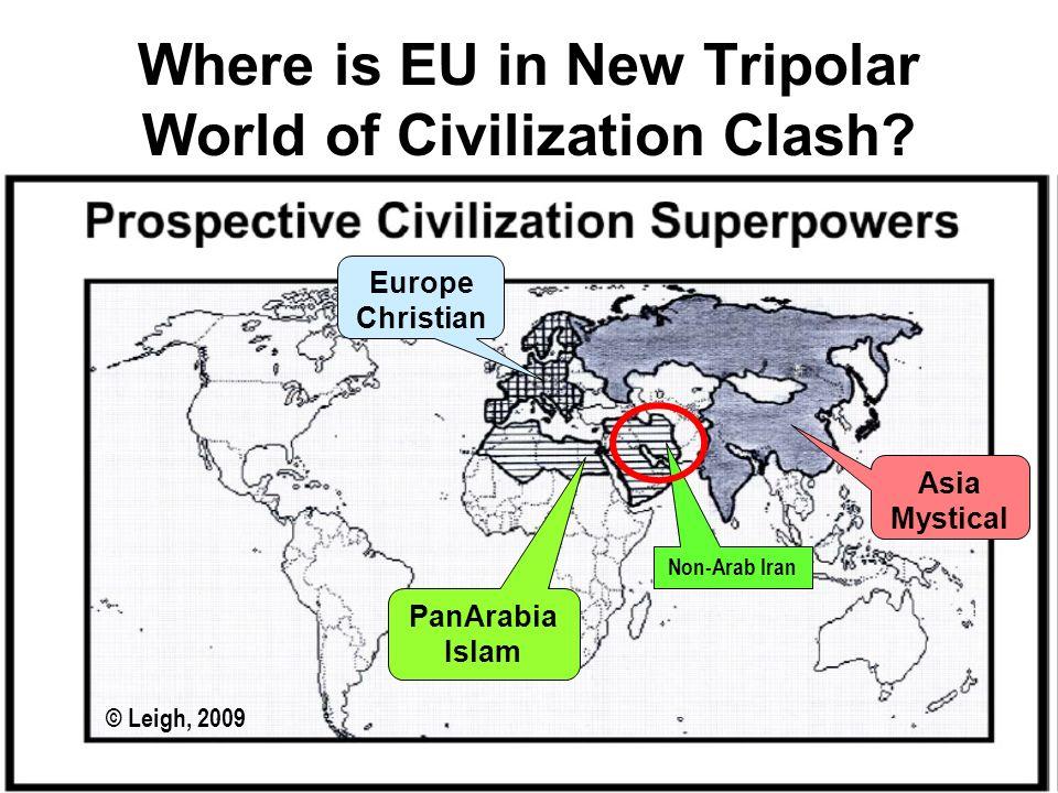 26 Where is EU in New Tripolar World of Civilization Clash? Europe Christian Asia Mystical PanArabia Islam © Leigh, 2009 Non-Arab Iran