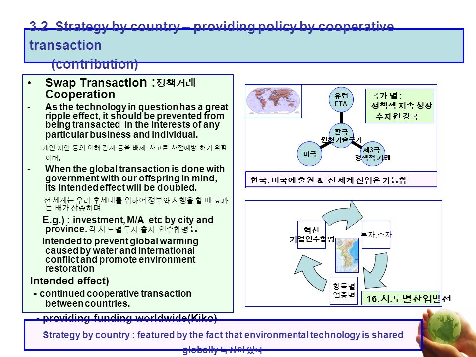 3.2 Strategy by country – providing policy by cooperative transaction (contribution) Swap Transactio n : Cooperation -As the technology in question ha