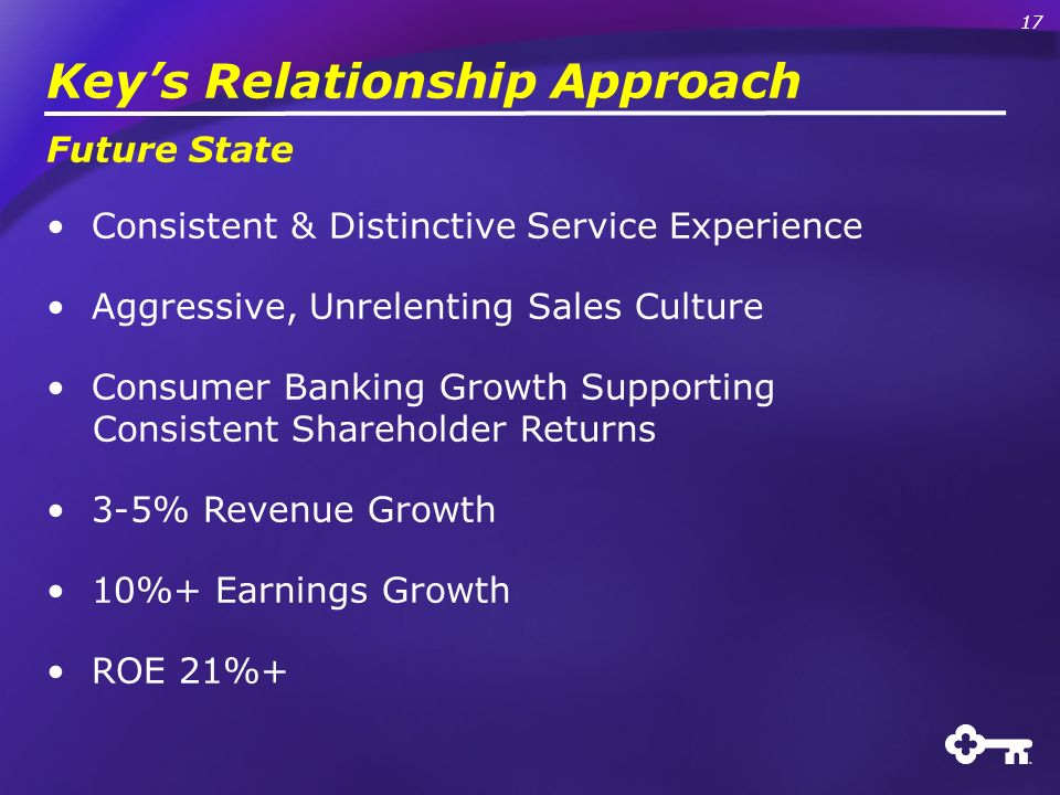 Keys Relationship Approach Future State Consistent & Distinctive Service Experience Aggressive, Unrelenting Sales Culture Consumer Banking Growth Supp