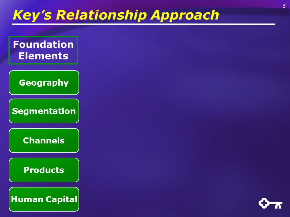 Keys Relationship Approach Foundation Elements Human Capital Products Geography Segmentation Channels 6