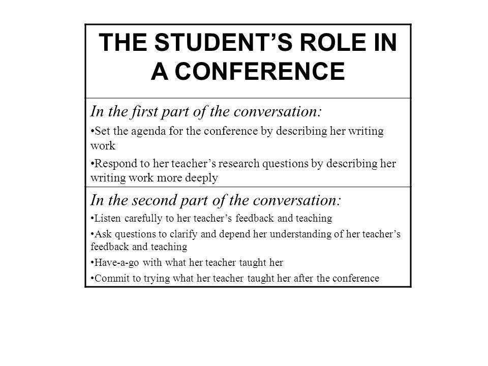 THE STUDENTS ROLE IN A CONFERENCE In the first part of the conversation: Set the agenda for the conference by describing her writing work Respond to h