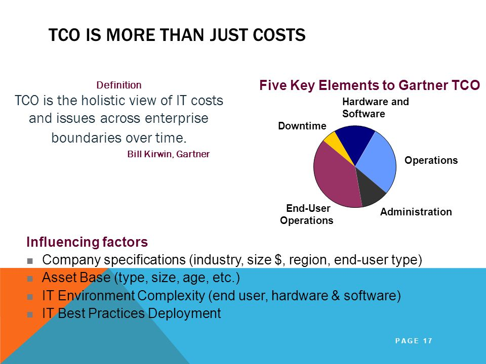 TCO IS MORE THAN JUST COSTS PAGE 17 Definition TCO is the holistic view of IT costs and issues across enterprise boundaries over time. Bill Kirwin, Ga
