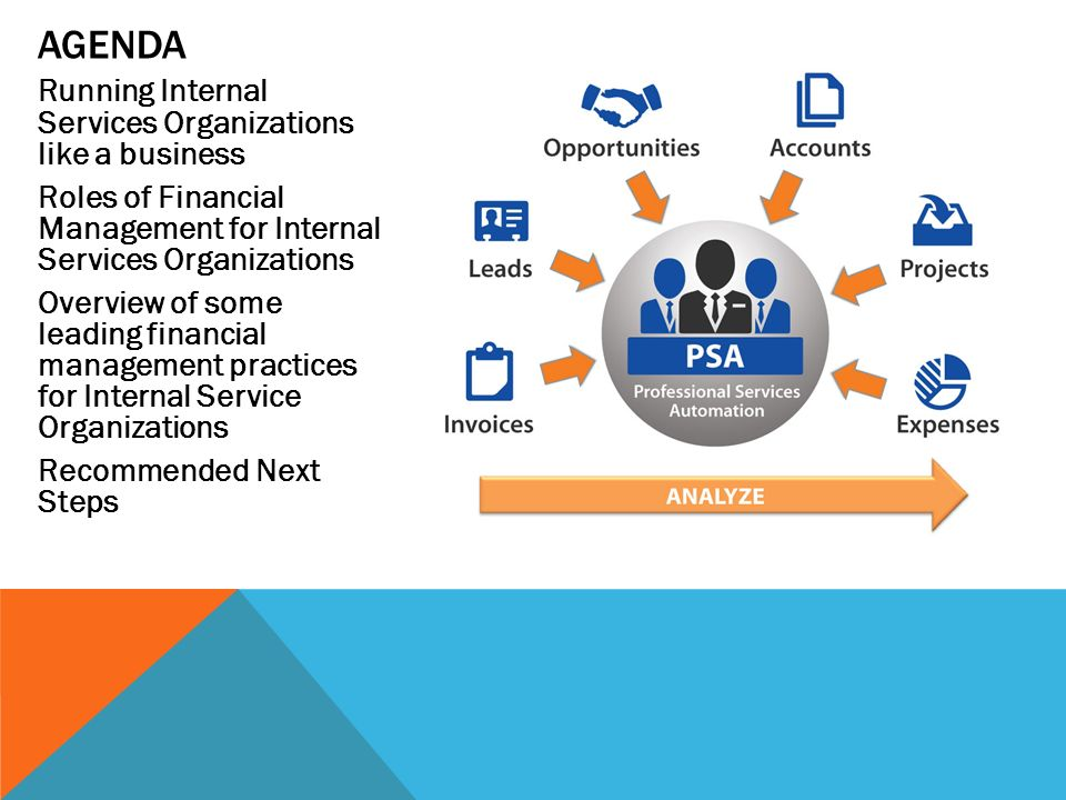 IT FINANCIAL MANAGEMENT MISSION AND ROLES THE PROCESS OF IT FINANCIAL MANAGEMENT PA GE 14 Source: OCG (http://www.itil.co.uk)