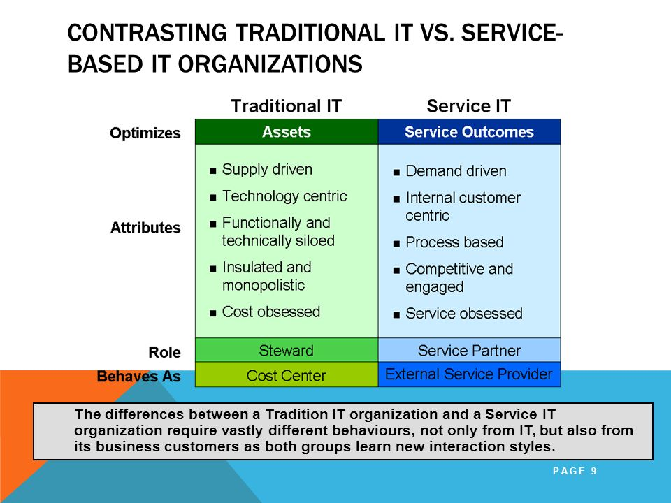 CONTRASTING TRADITIONAL IT VS. SERVICE- BASED IT ORGANIZATIONS PAGE 9 The differences between a Tradition IT organization and a Service IT organizatio