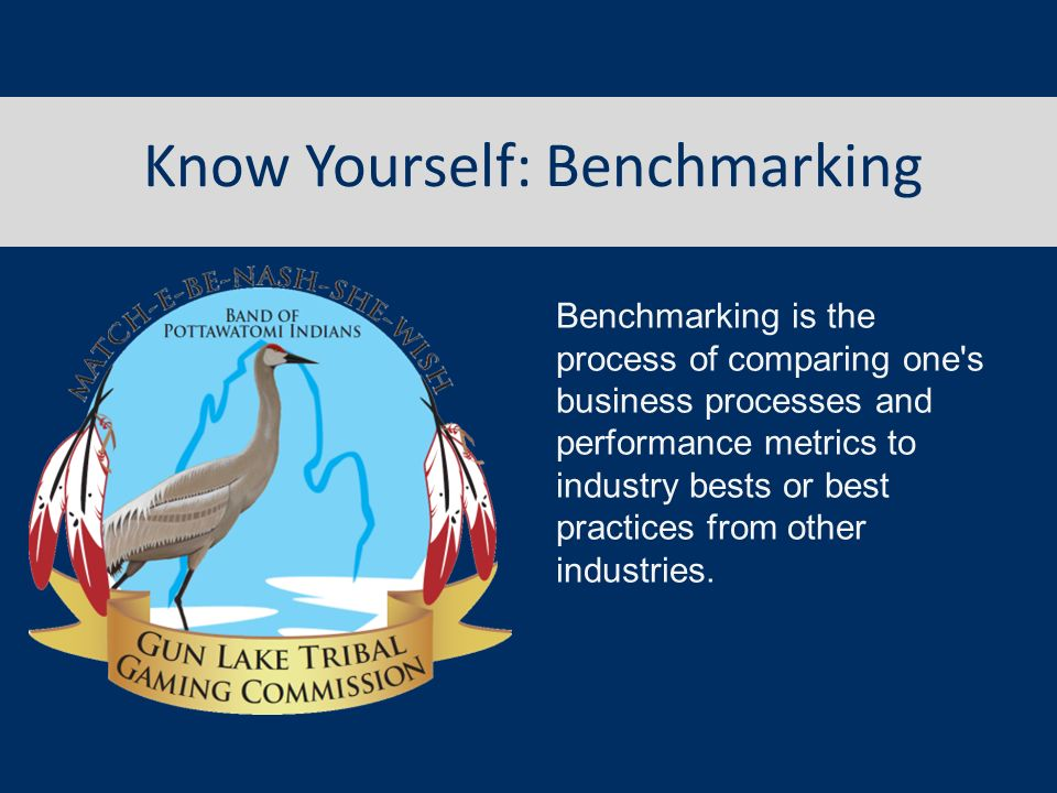 Know Yourself: Benchmarking Benchmarking is the process of comparing one s business processes and performance metrics to industry bests or best practices from other industries.