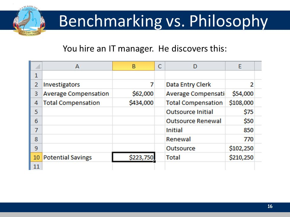 Benchmarking vs. Philosophy 16 You hire an IT manager. He discovers this:
