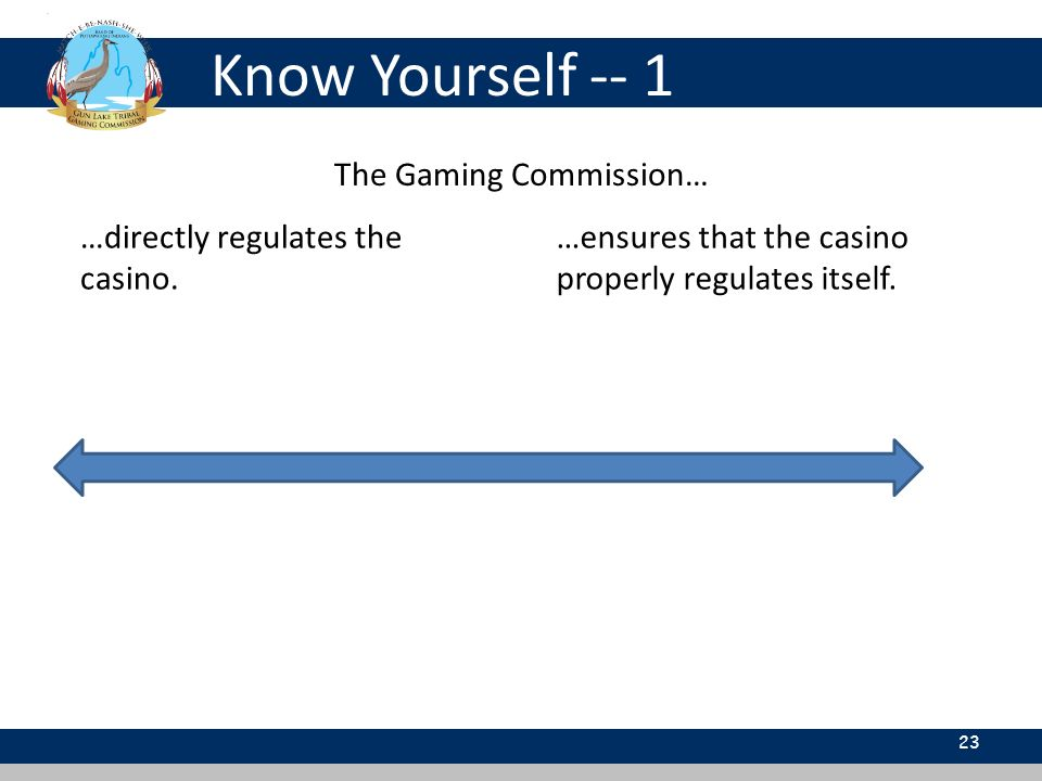 Know Yourself -- 1 23 The Gaming Commission… …directly regulates the casino. …ensures that the casino properly regulates itself.