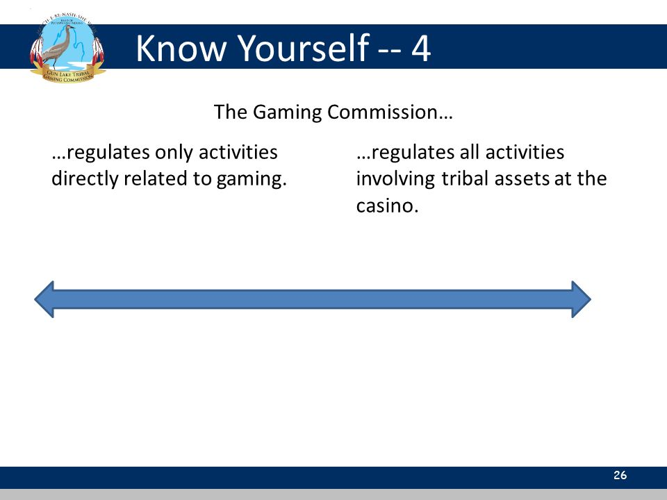 Know Yourself -- 4 26 The Gaming Commission… …regulates only activities directly related to gaming.