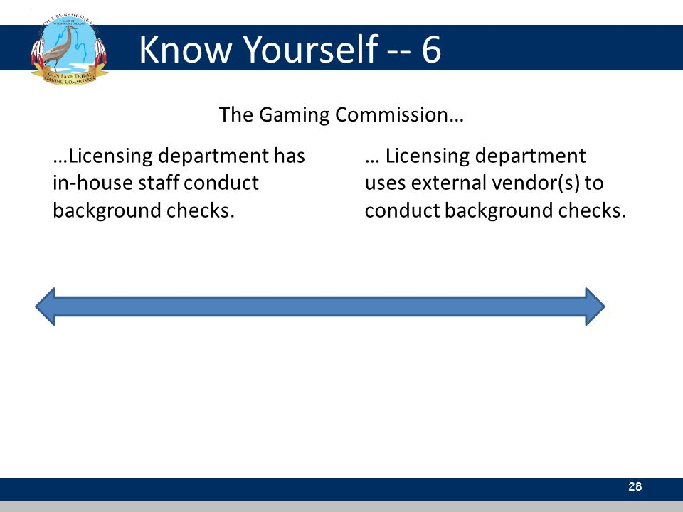 Know Yourself -- 6 28 The Gaming Commission… …Licensing department has in-house staff conduct background checks. … Licensing department uses external