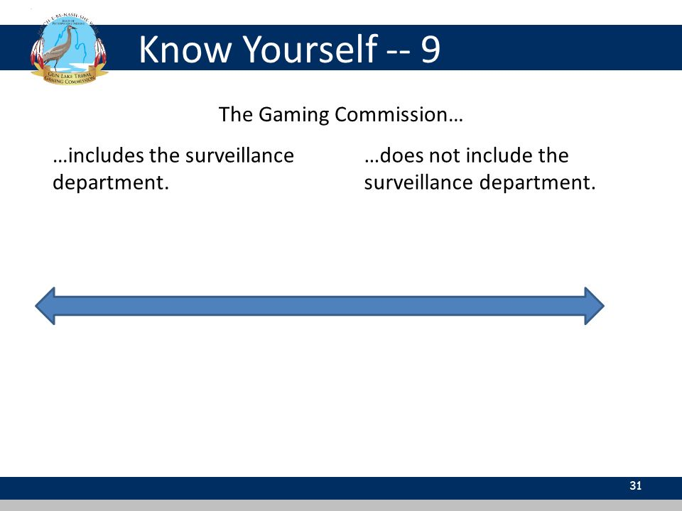 Know Yourself -- 9 31 The Gaming Commission… …includes the surveillance department. …does not include the surveillance department.