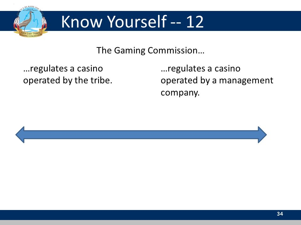 Know Yourself -- 12 34 The Gaming Commission… …regulates a casino operated by the tribe. …regulates a casino operated by a management company.
