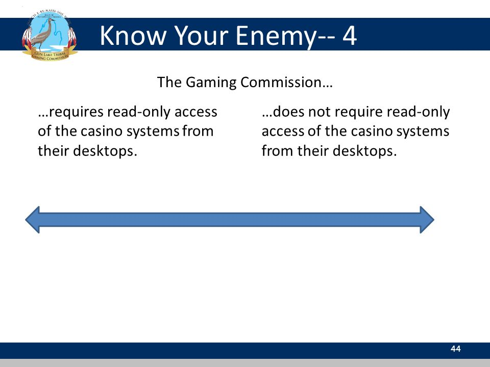 Know Your Enemy-- 4 44 The Gaming Commission… …requires read-only access of the casino systems from their desktops.
