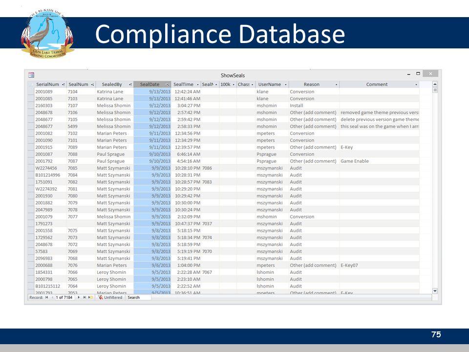 Compliance Database 75