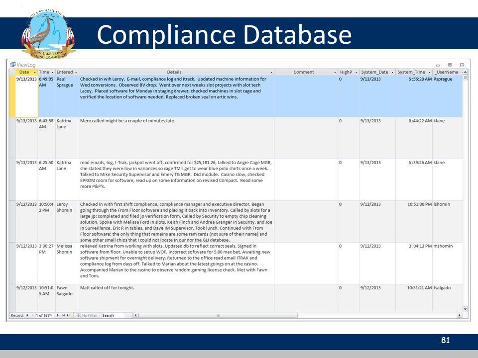 Compliance Database 81