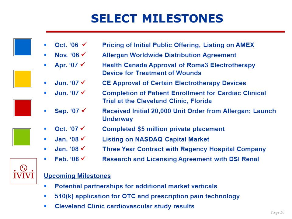 Page 26 SELECT MILESTONES Oct. 06 Pricing of Initial Public Offering, Listing on AMEX Nov. 06 Allergan Worldwide Distribution Agreement Apr. 07 Health