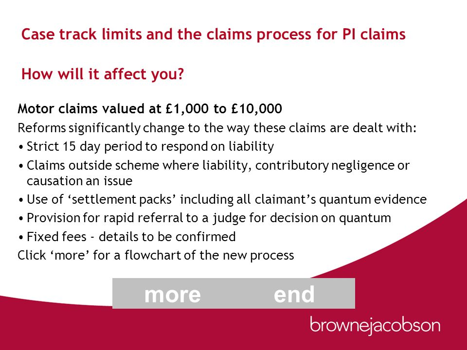 Case track limits and the claims process for PI claims How will it affect you? Motor claims valued at £1,000 to £10,000 Reforms significantly change t