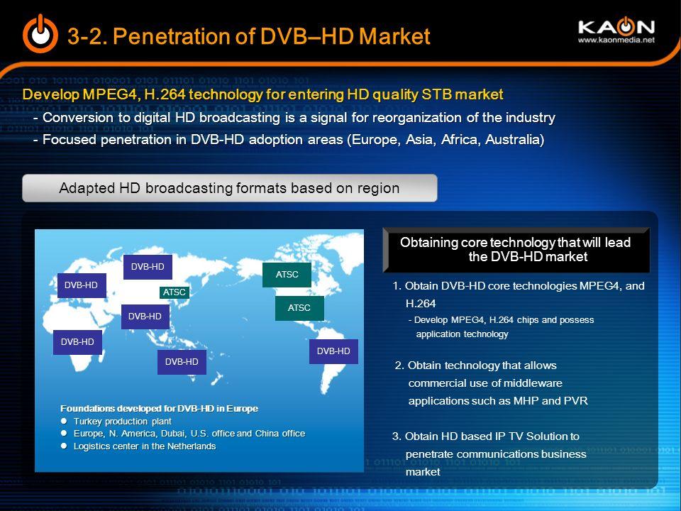 3-1.Broadcasting Business Market Penetration Achieve 78 bil.