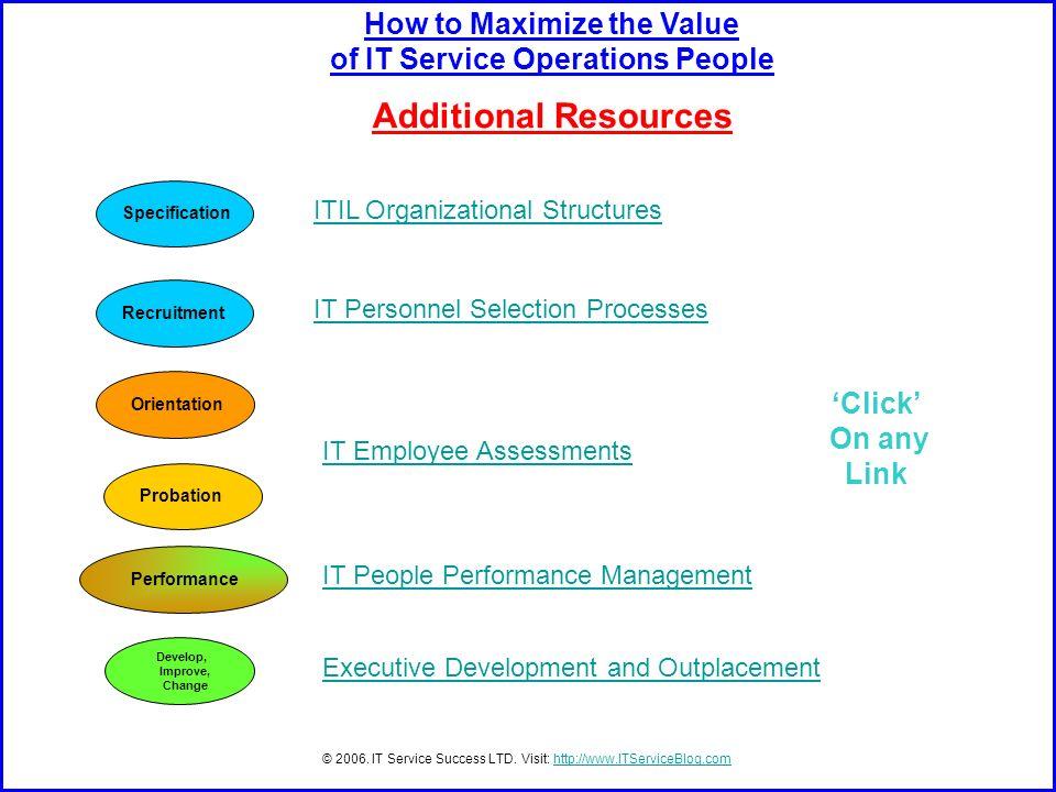 © 2006. IT Service Success LTD.