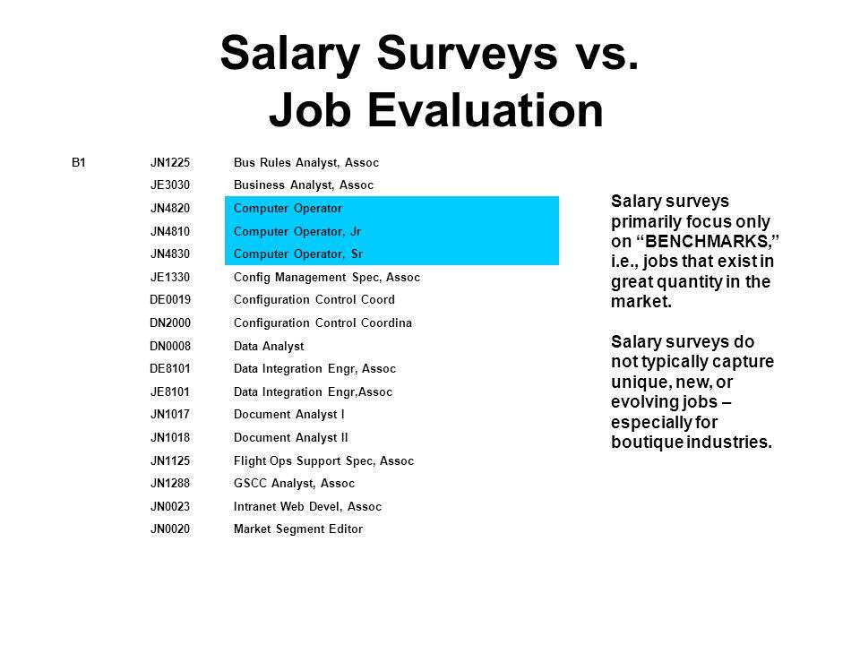 Salary Surveys vs.