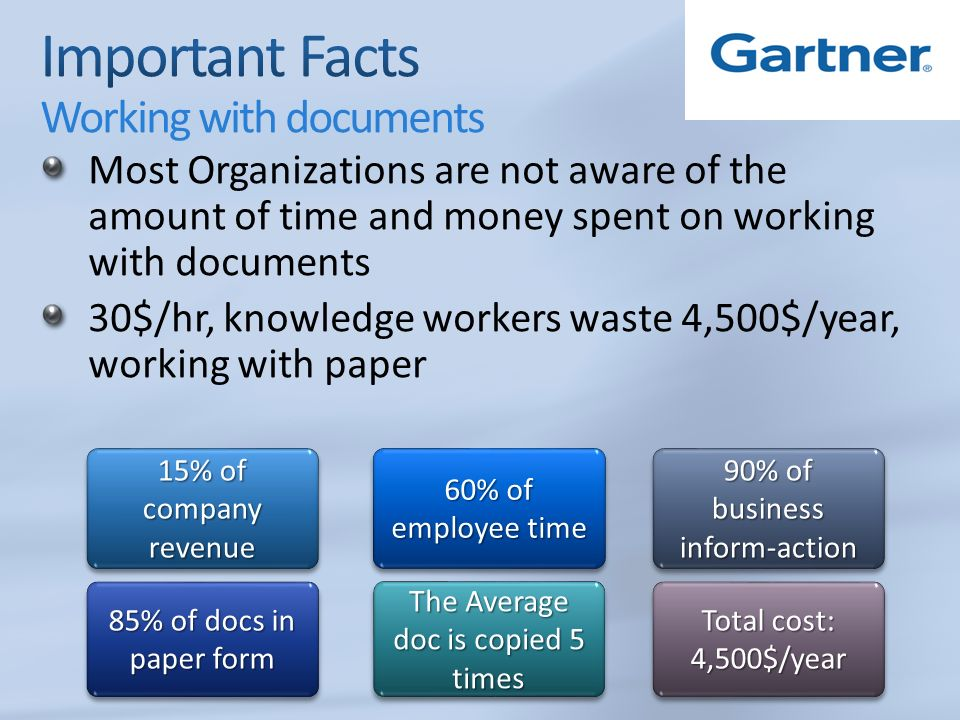 Most Organizations are not aware of the amount of time and money spent on working with documents 30$/hr, knowledge workers waste 4,500$/year, working
