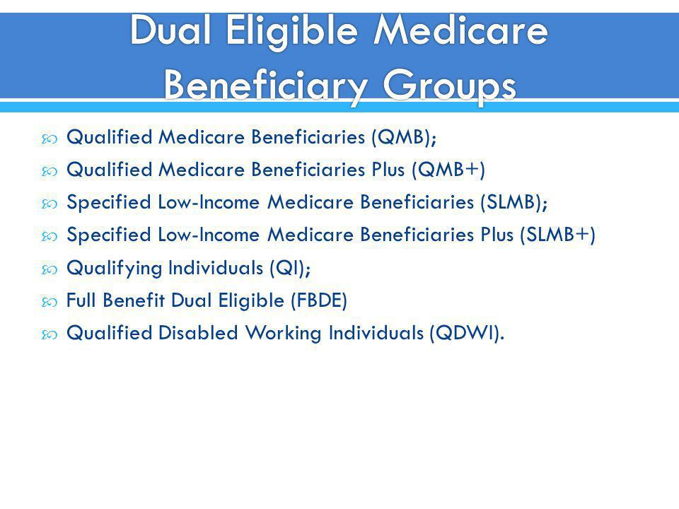Qualified Medicare Beneficiaries (QMB); Qualified Medicare Beneficiaries Plus (QMB+) Specified Low-Income Medicare Beneficiaries (SLMB); Specified Low
