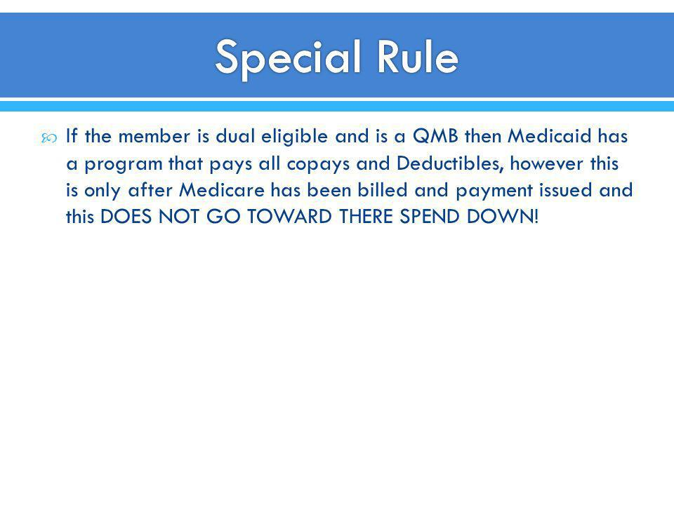If the member is dual eligible and is a QMB then Medicaid has a program that pays all copays and Deductibles, however this is only after Medicare has