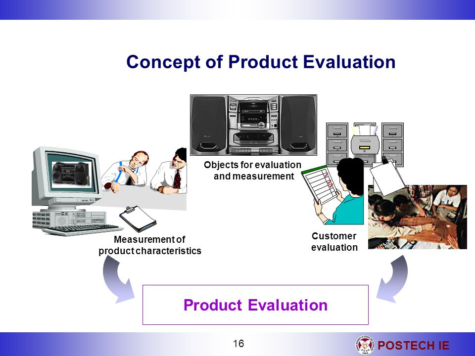 POSTECH IE 16 Concept of Product Evaluation Customer evaluation Measurement of product characteristics Objects for evaluation and measurement Product