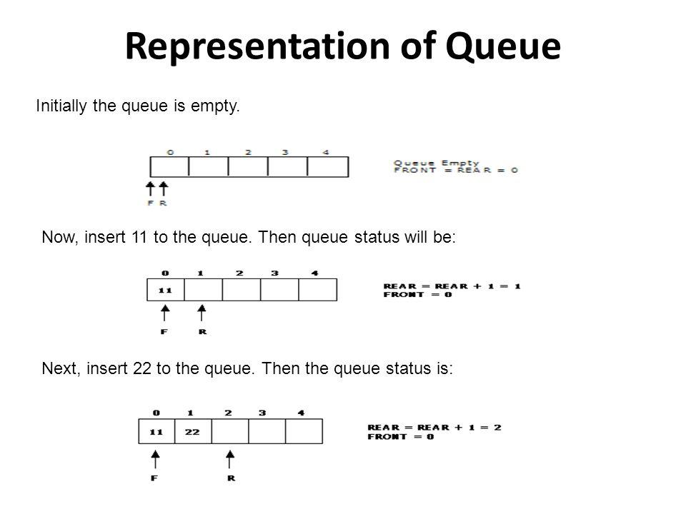Representation of Queue Initially the queue is empty. Now, insert 11 to the queue. Then queue status will be: Next, insert 22 to the queue. Then the q