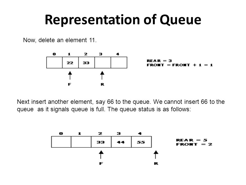 Representation of Queue Now, delete an element 11. Next insert another element, say 66 to the queue. We cannot insert 66 to the queue as it signals qu