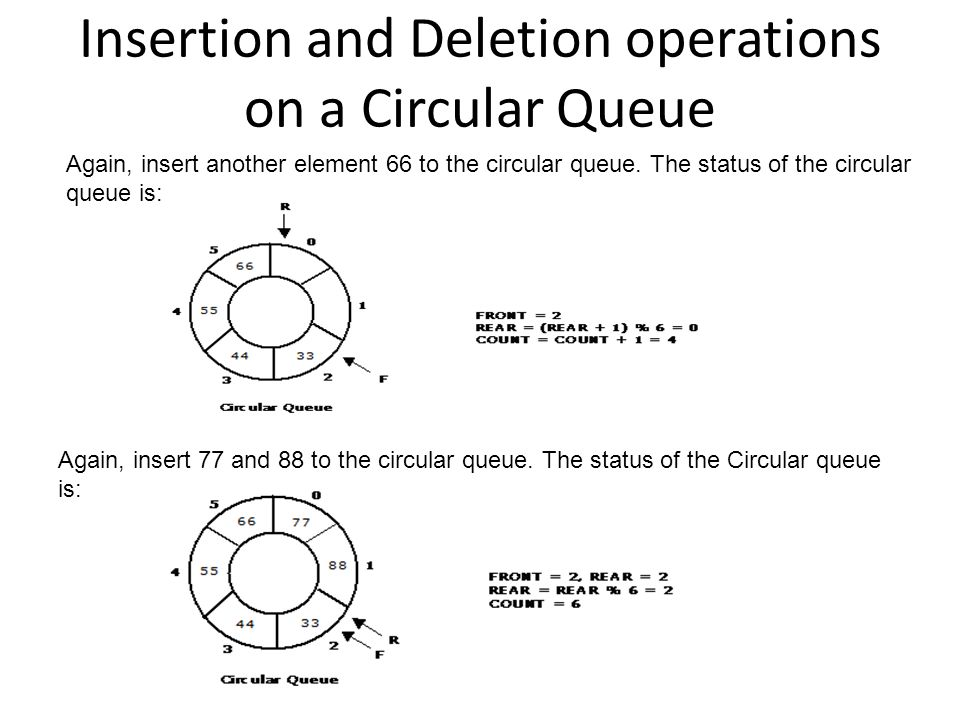 Insertion and Deletion operations on a Circular Queue Again, insert another element 66 to the circular queue.