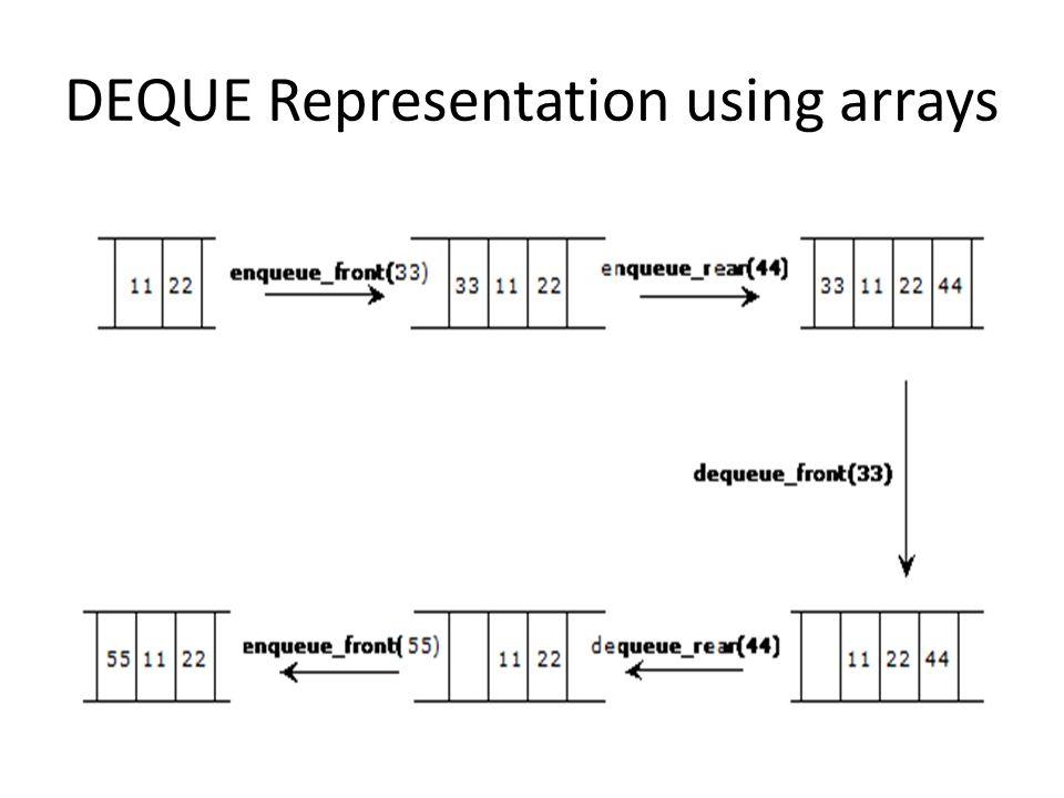 DEQUE Representation using arrays