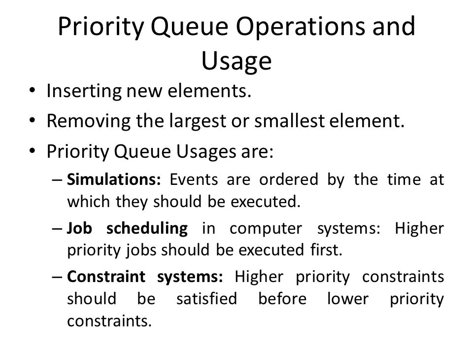 Priority Queue Operations and Usage Inserting new elements.