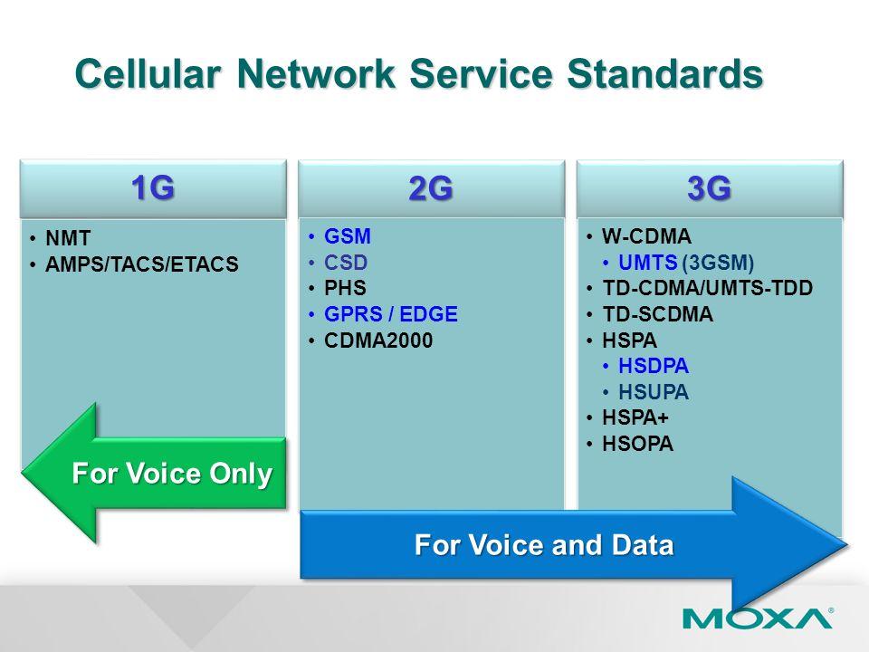 Cellular Network Service Standards 1G NMT AMPS/TACS/ETACS 2G GSM CSD PHS GPRS / EDGE CDMA2000 3G W-CDMA UMTS (3GSM) TD-CDMA/UMTS-TDD TD-SCDMA HSPA HSD