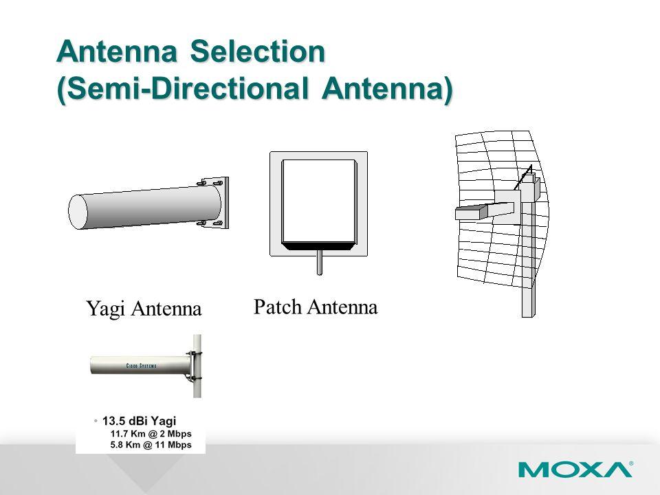 Antenna Selection (Semi-Directional Antenna) Yagi Antenna Patch Antenna