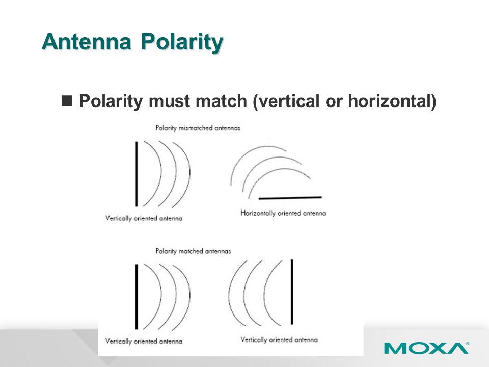 Confidential Antenna Polarity Polarity must match (vertical or horizontal)